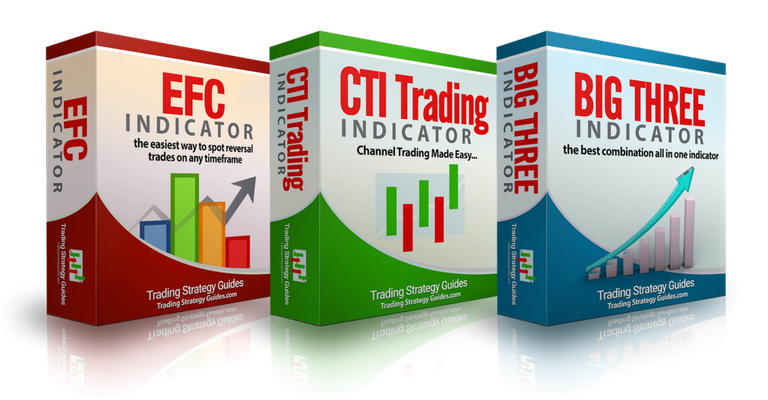 Three Indicator Bundle