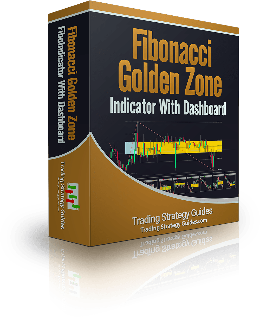 Fibonacci Golden Zone Indicator for All Markets Download