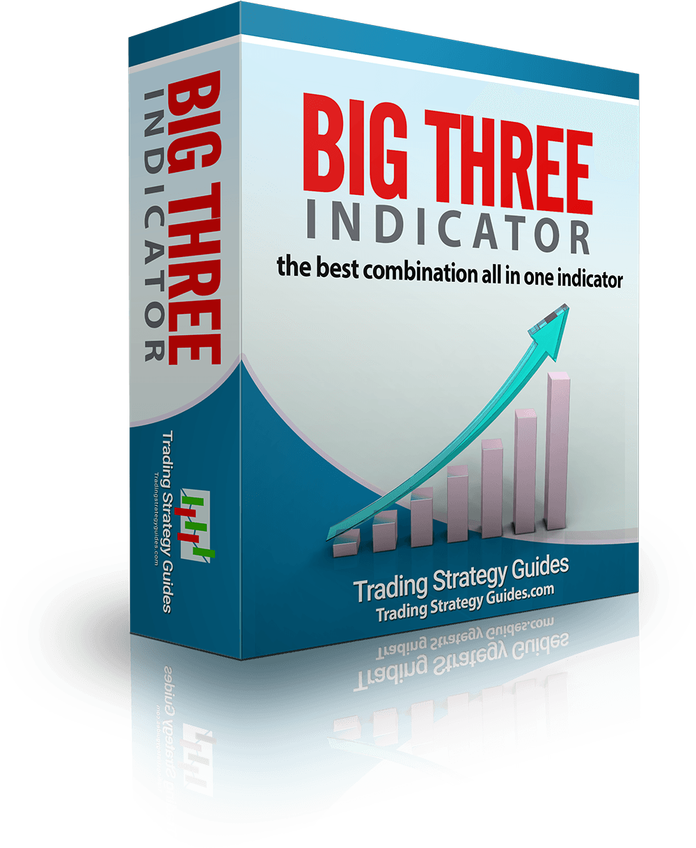Big Three Indicator- Available on Meta Trader 4 and Tradingview!